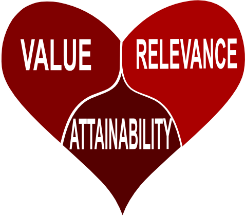 Three reward qualities that make customers fall in love with your referral program